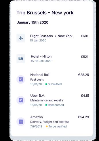Trip Brussels - New York | Flight, Hotel, Rail, Uber and Amazon